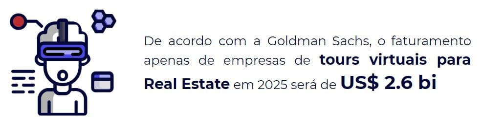 Infográfico que mostra que, de acordo com a Goldman Sachs, o faturamento apenas de empresas de tours virtuais para Real Estate em 2025 será de US$ 2.6 bi