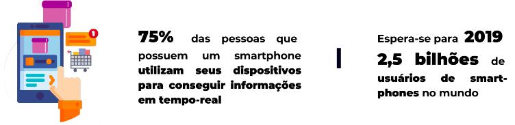 Arte com informações sobre a utilização de smartphones para a obtenção de informações em tempo-real.